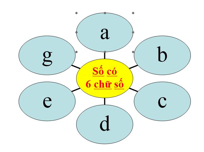 4 cách xác định một số chia hết cho 7