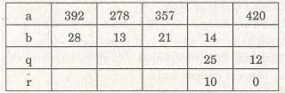 Các dạng toán về phép trừ và phép chia – Bồi dưỡng Toán 6