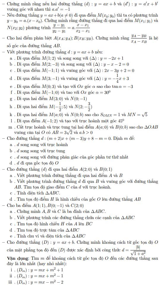 Ôn tập Đồ thị và hàm số – Toán lớp 9
