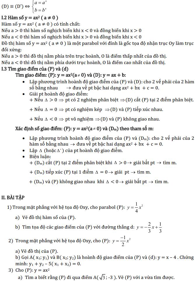Chủ đề 4: Đồ thị hàm số – Phần Đại số