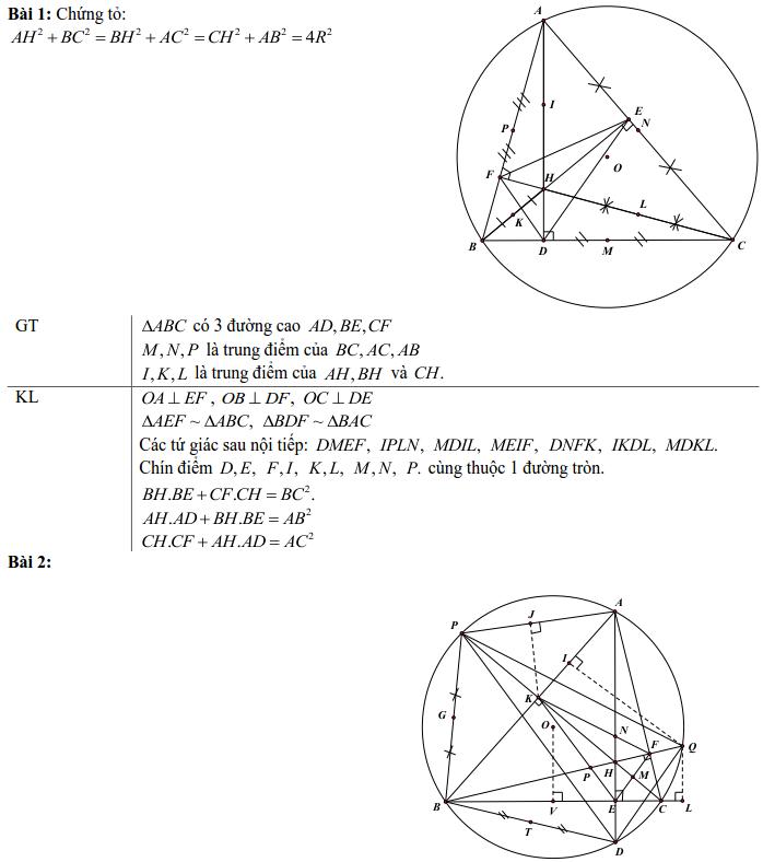 6 bài toán trực tâm của tam giác