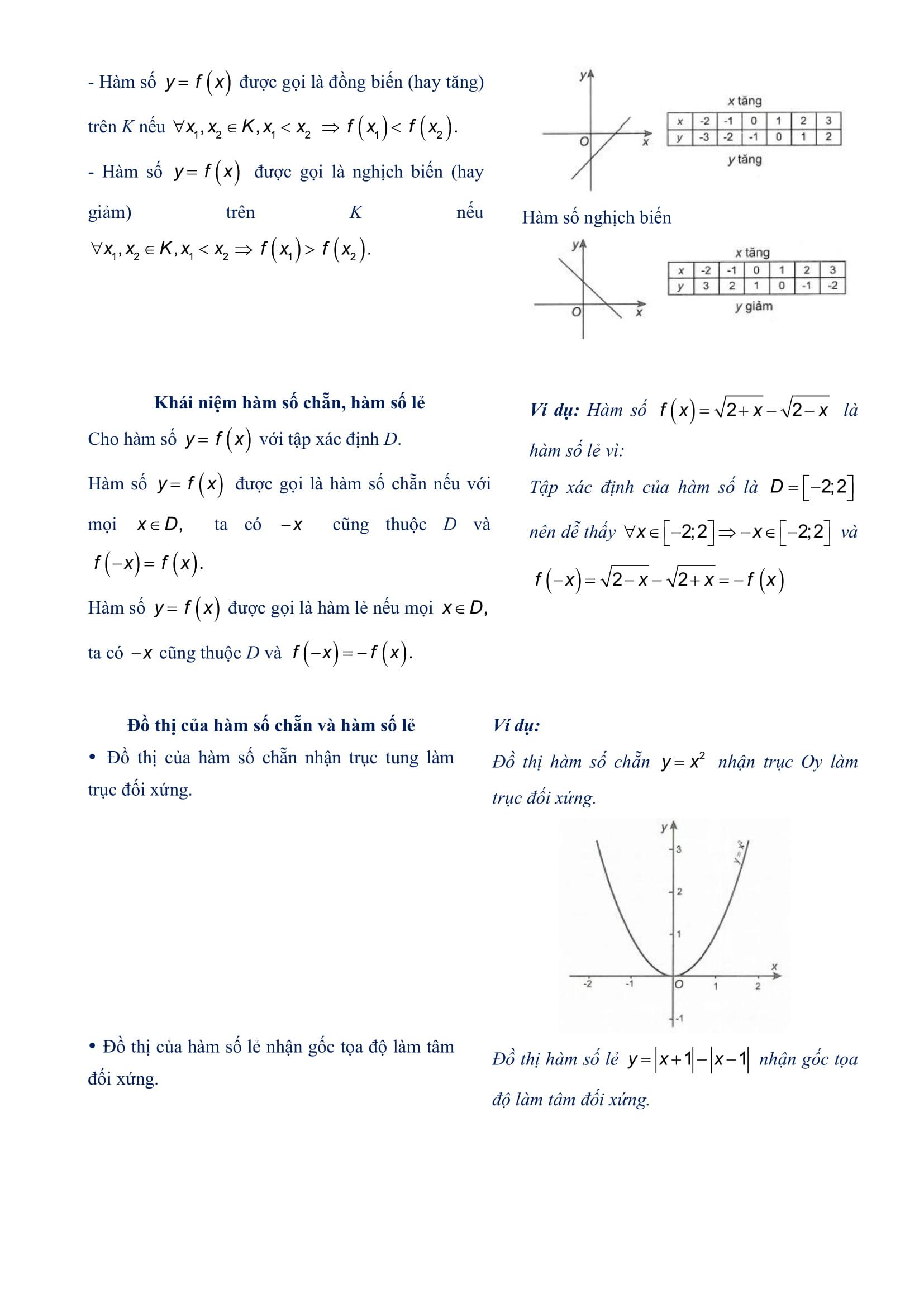 Chuyên đề hàm số - Toán Đại số 10
