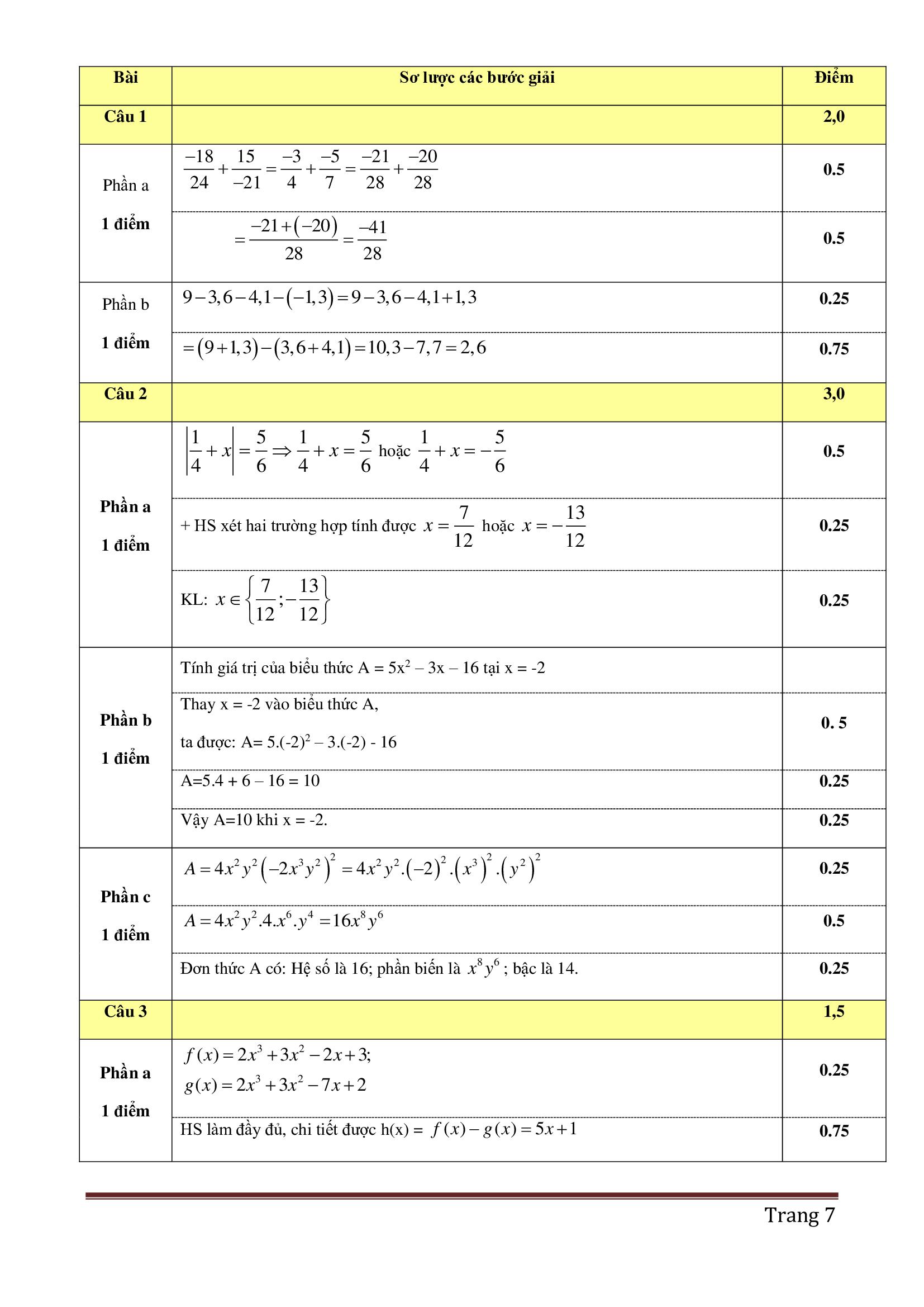 Đề thi hk2 toán 7 có đáp án cực dễ và hay