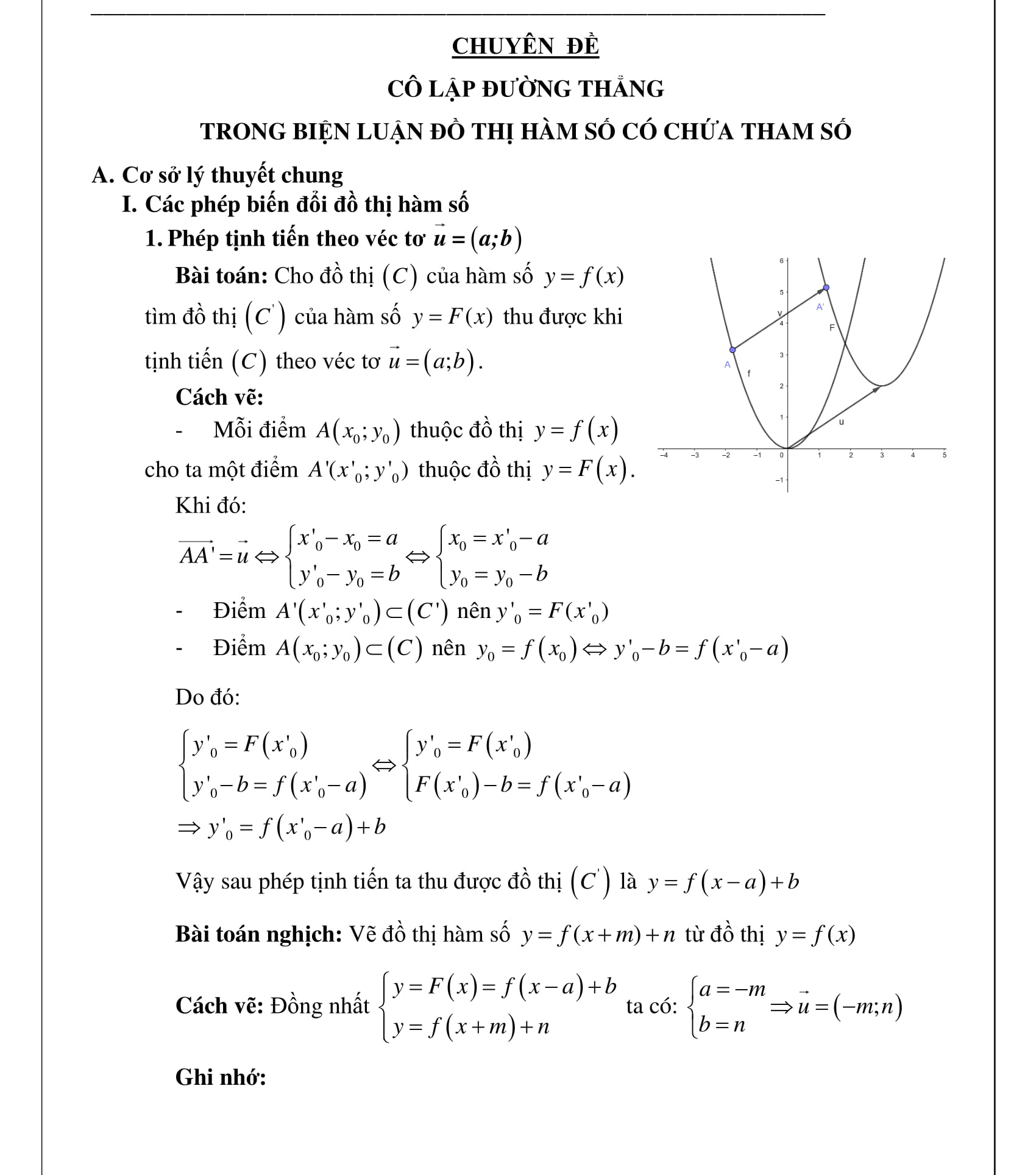 Cô lập đường thẳng trong đồ thị hàm số - Toán Đại số 12