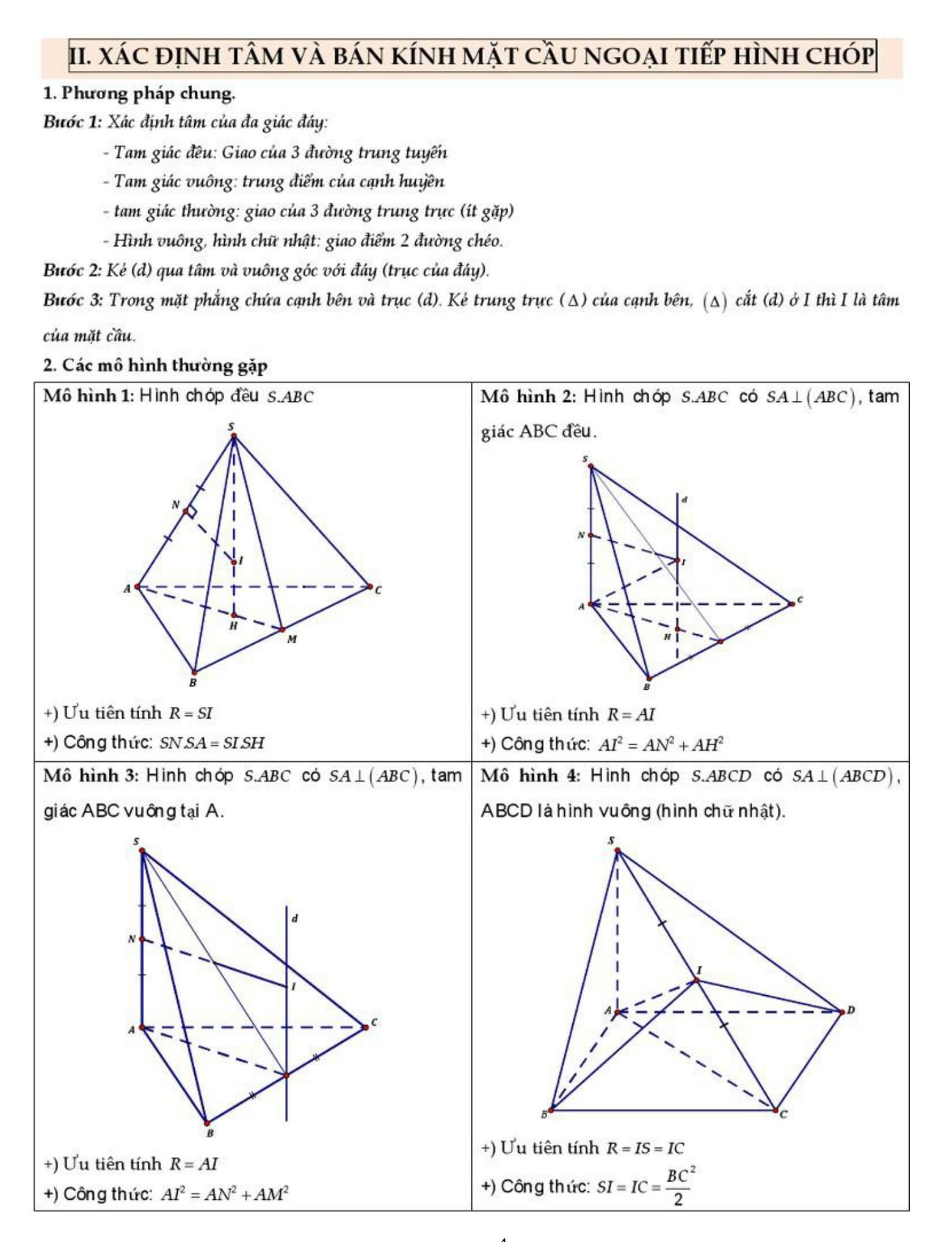 Trọn bộ công thức giải nhanh toán 12 cả năm