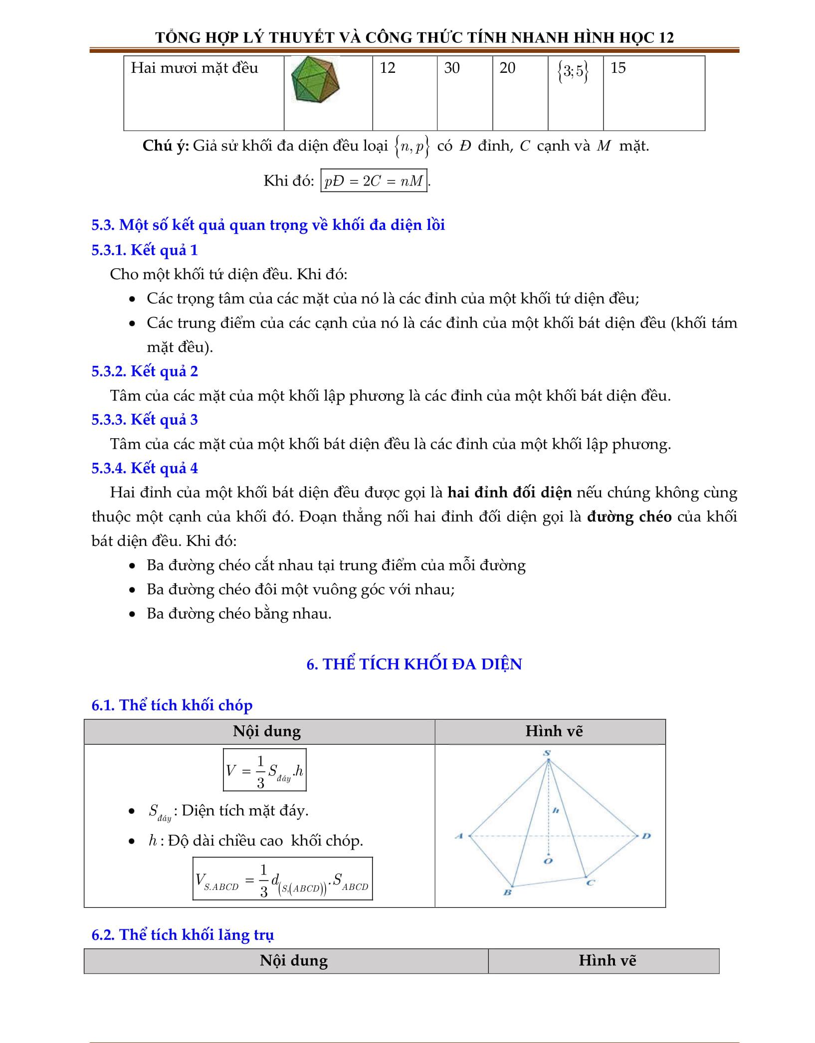 Công thức toán hình 12 và phương pháp giải nhanh hiệu quả