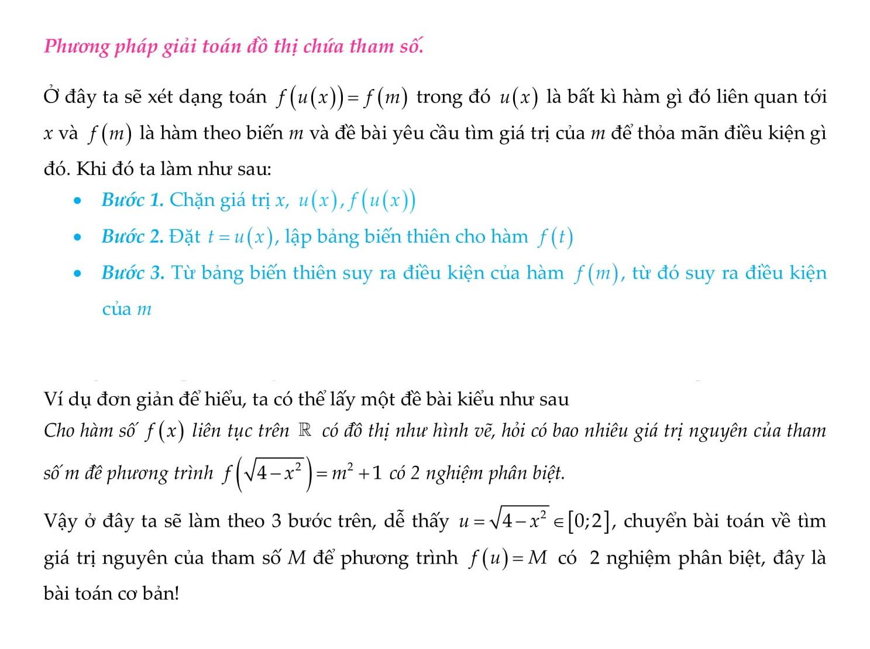 Tổng hợp các dạng bài tập Đồ thị hàm số - Toán 9
