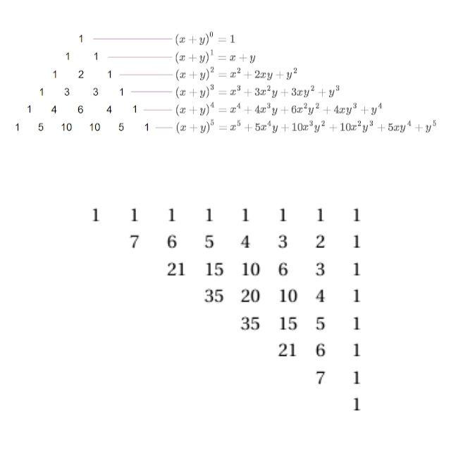 Tam giác Pascal