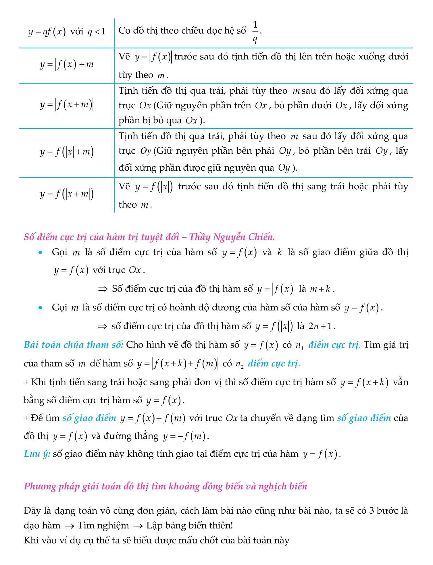 Chuyên đề Toán 12 Phương pháp giải toán bằng đồ thị