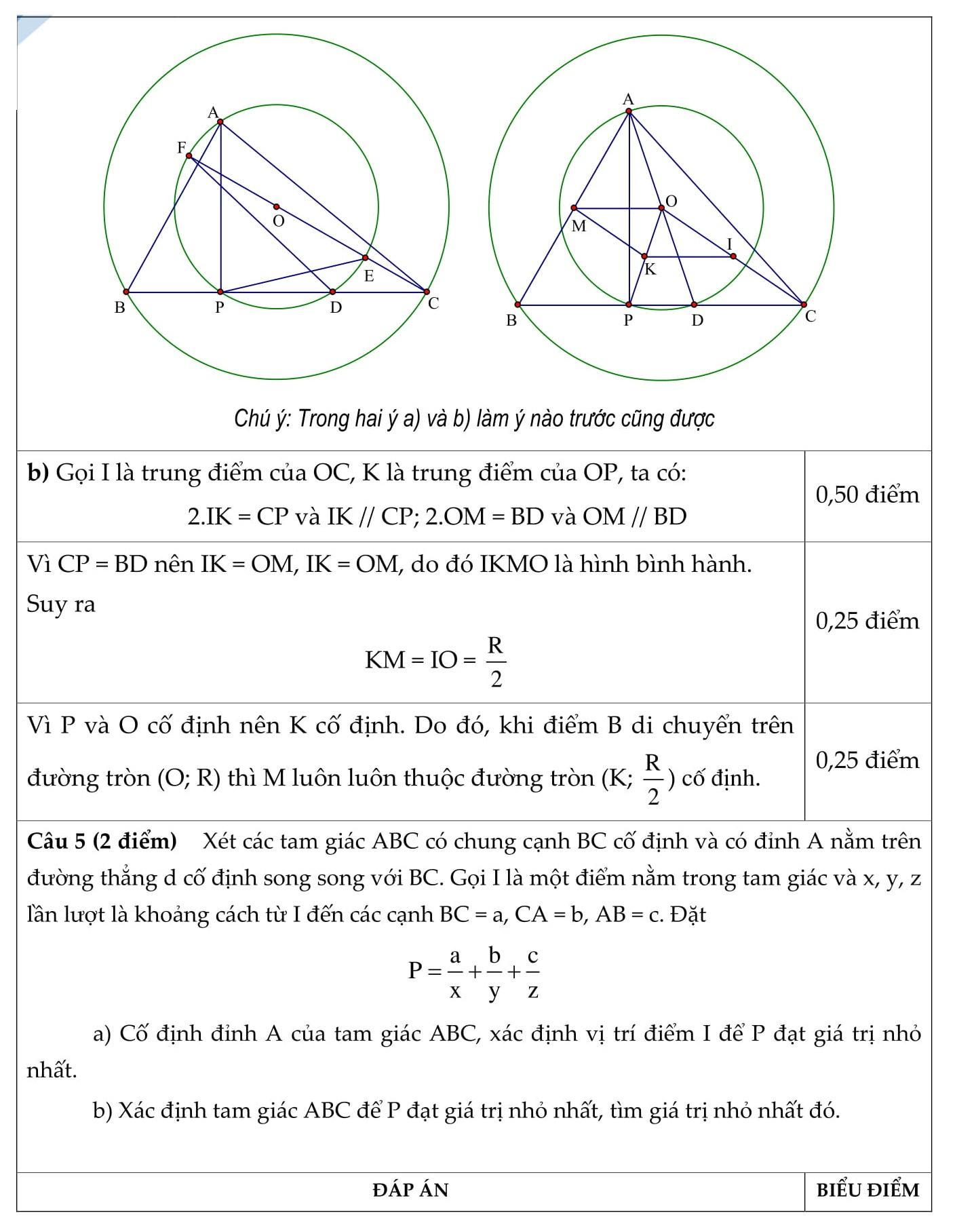 Tổng hợp đề thi HSG toán 9 tỉnh Phú Thọ qua các năm