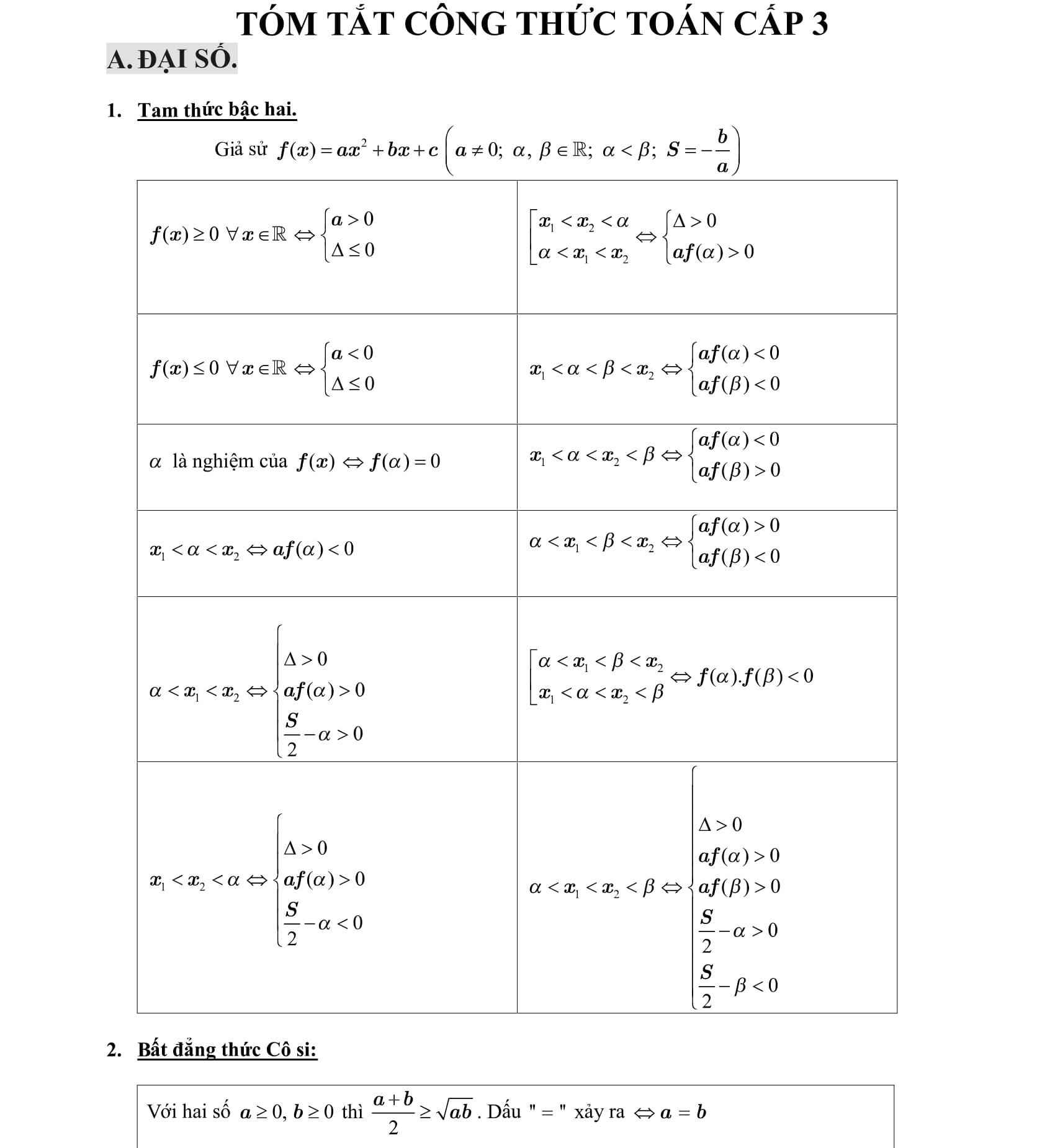 Trọn bộ công thức toán cấp 3
